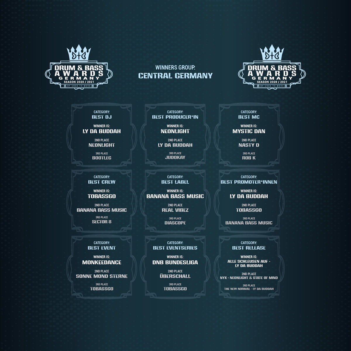 Drum and Bass Awards Germany - CENTRAL