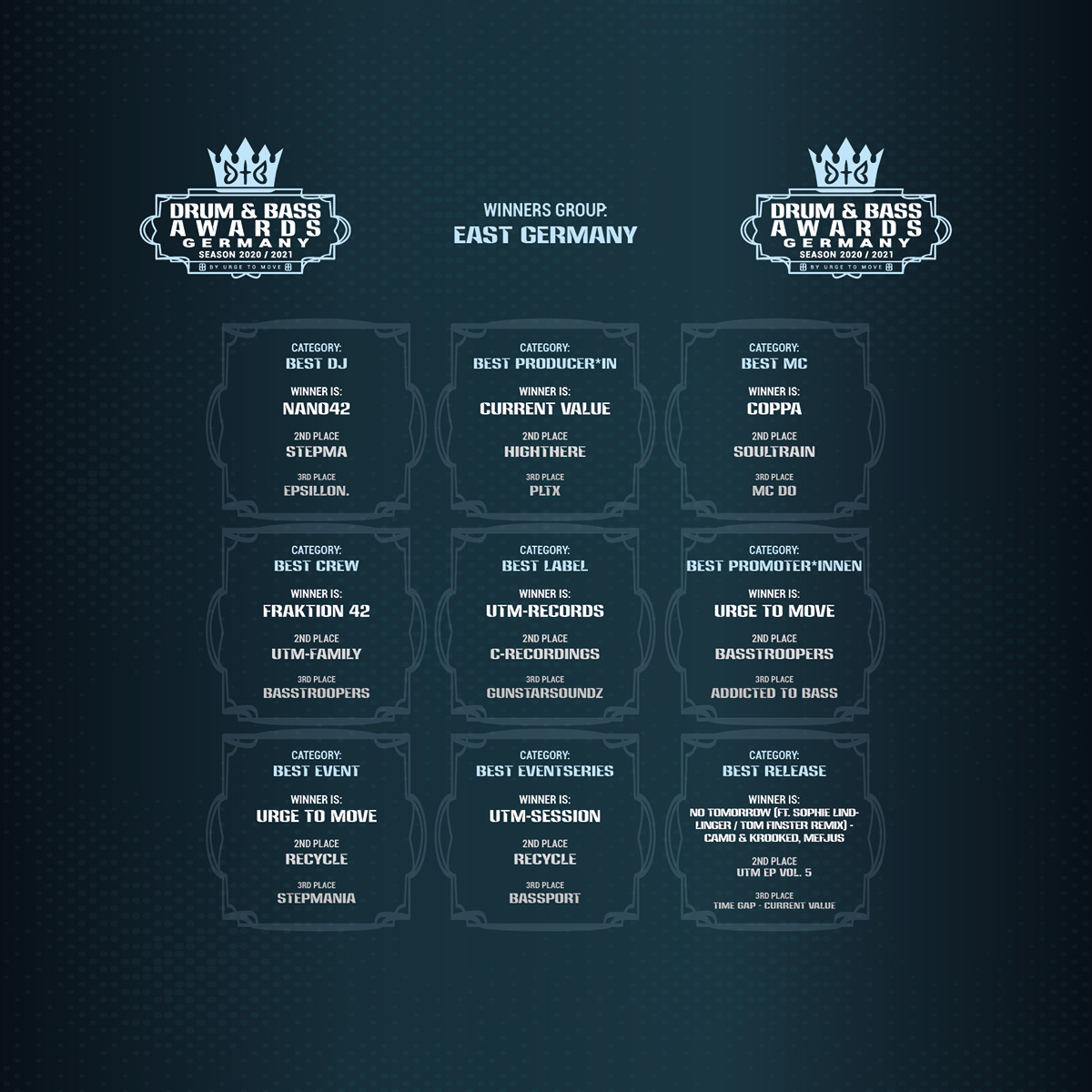 Drum and Bass Awards Germany - EAST