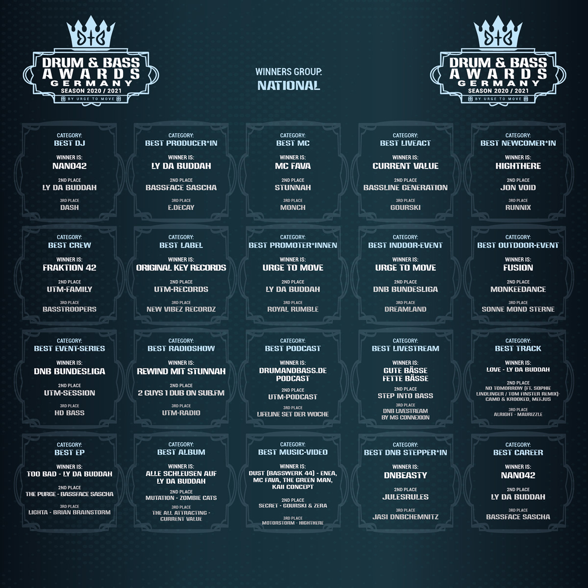 Drum and Bass Awards Germany - NATIONAL