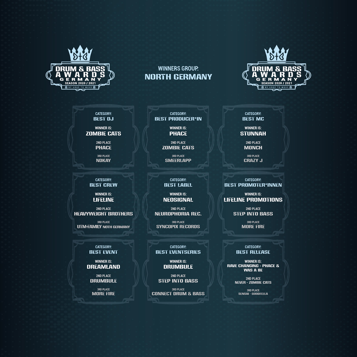 Drum and Bass Awards Germany - NORTH
