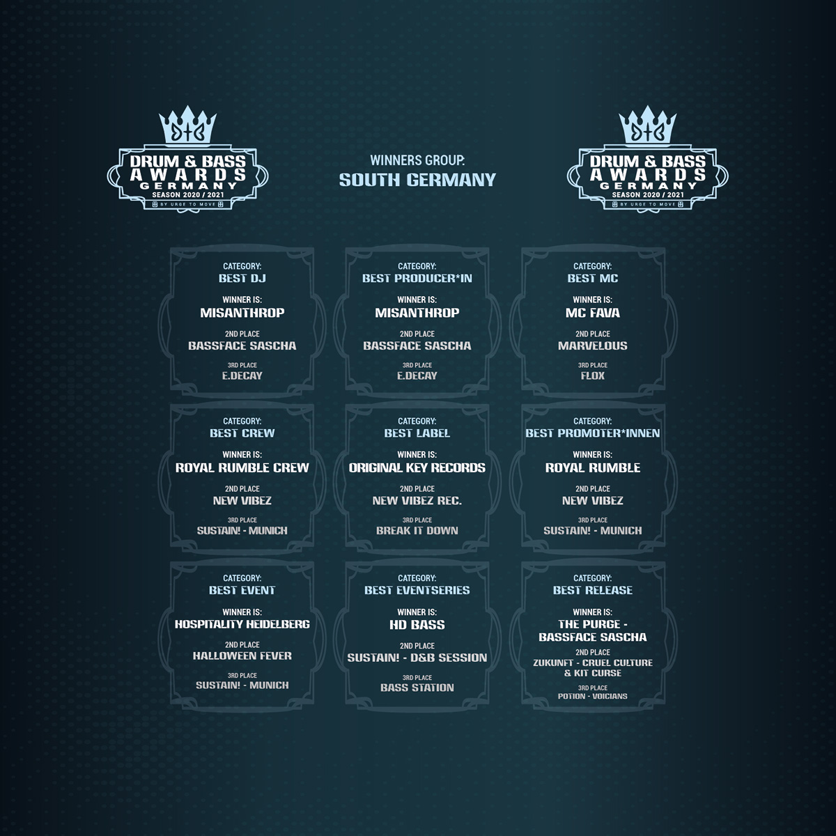 Drum and Bass Awards Germany - SOUTH
