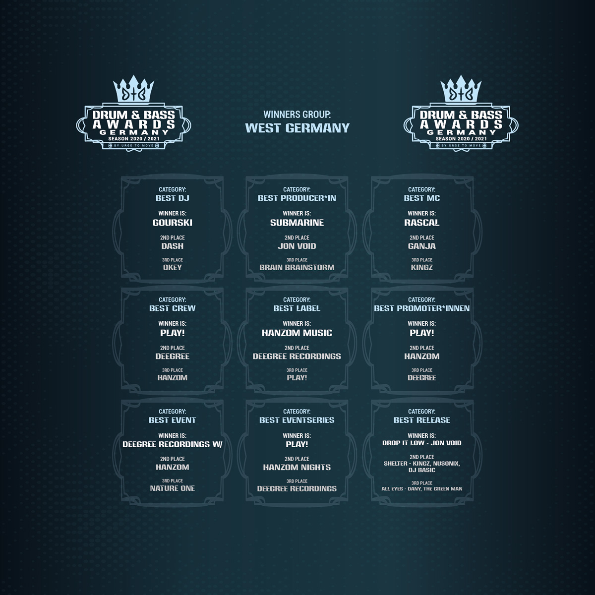 Drum and Bass Awards Germany - WEST